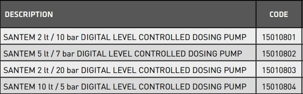 000185 e1483794586225 DIGITAL LEVEL CONTROLLED DOSING PUMP