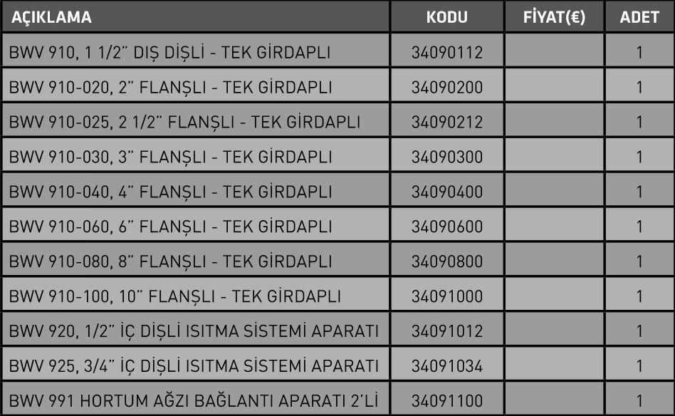 Screenshot 121 BWV ÇİFT GİRDAP İLE SU CANLANDIRMA